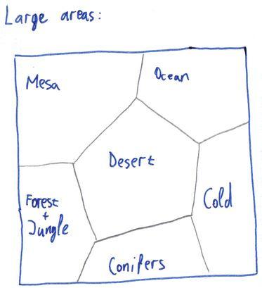 Generating terrain in Cuberite